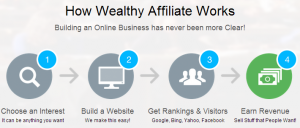 Is Wealthy Affiliate Legit? Read my Review